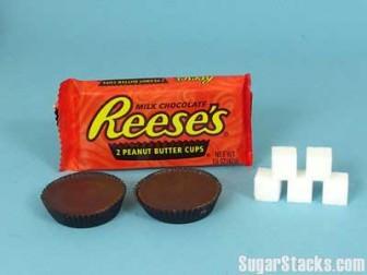 Yiyecek ve içeceklerde ne kadar şeker var? – 3