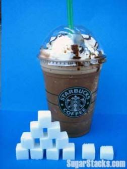 Yiyecek ve içeceklerde ne kadar şeker var? – 4