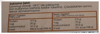 Milföy hamurunda kaç kalori var?