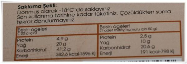 milföy hamuru kalorisi
