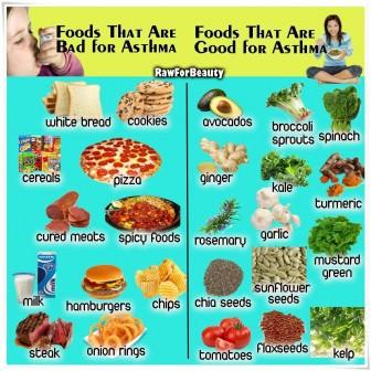 Astıma iyi ve kötü gelen yiyecekler